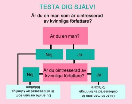 mansmän_test
